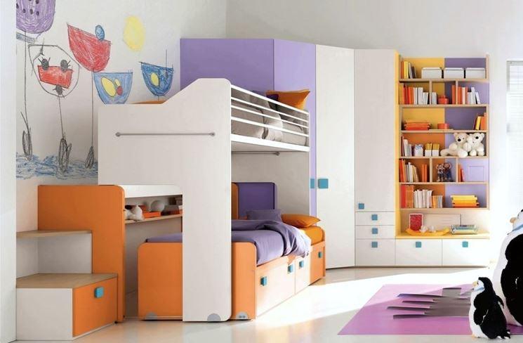 Camerette attrezzate la camera per ragazzi capitolo 5 for Move arredamenti